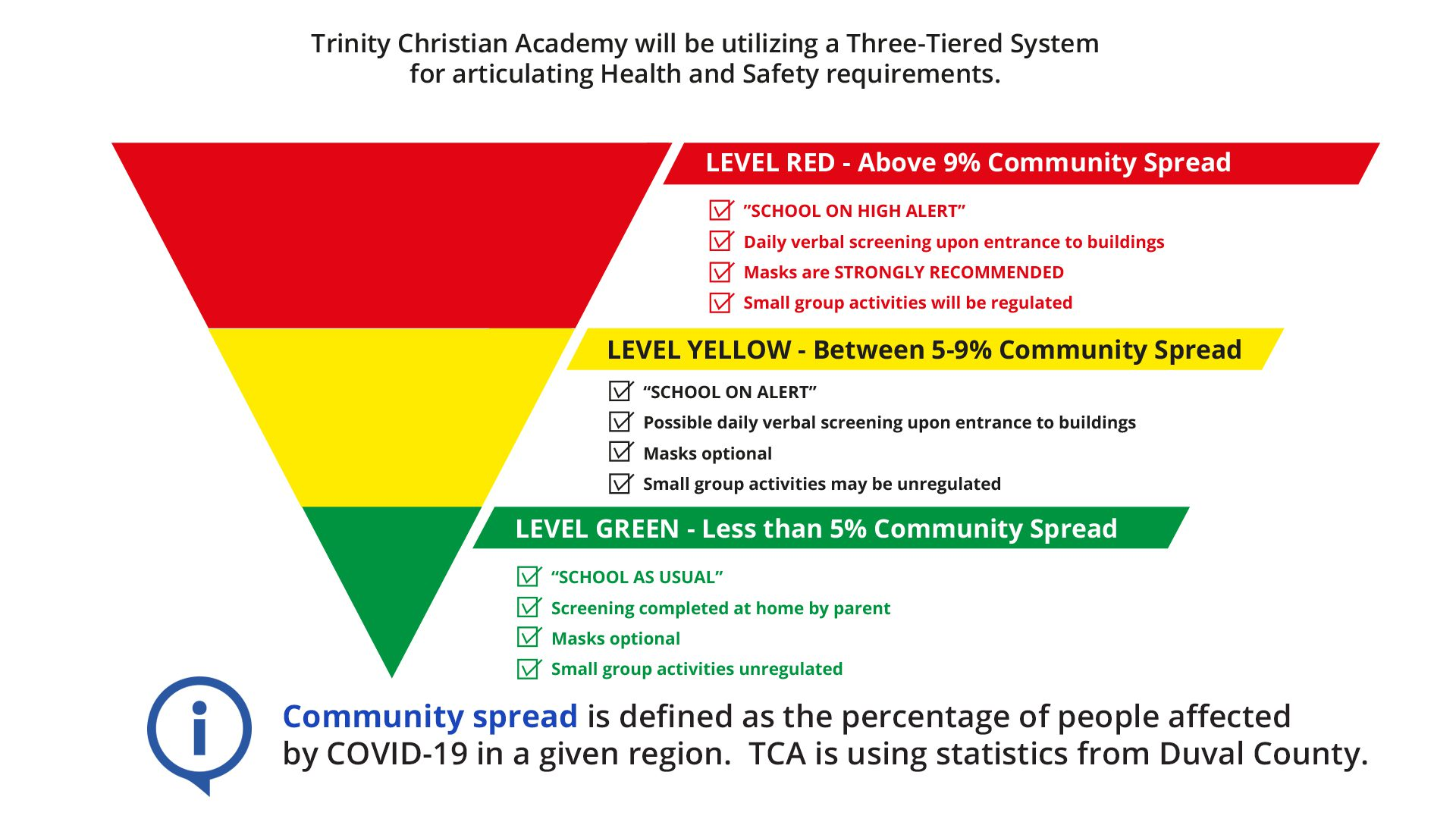 covid_three_tiered_system_web_upadted2